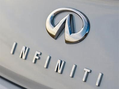 Бренд-символ Infiniti